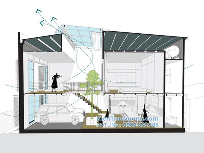 Lưu thông không khí - sinh khí trong nhà